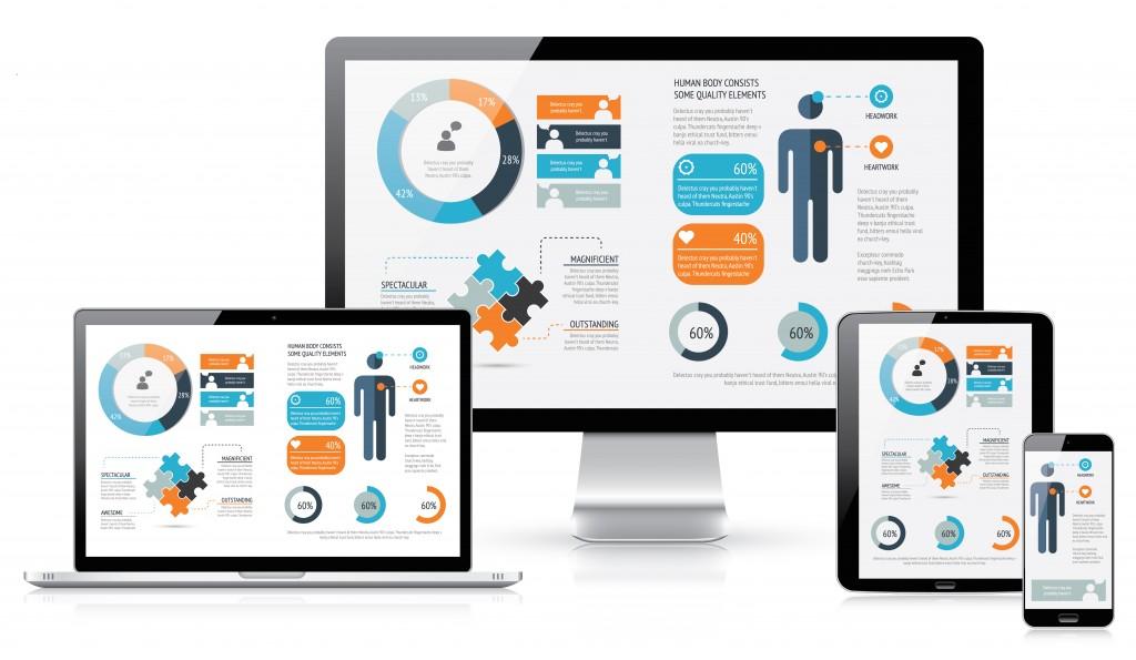 responsive_website_in_den_haag_laten_maken